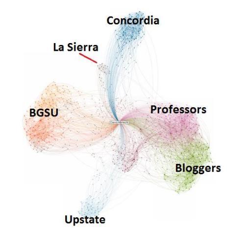 ProfAlbrecht's LinkedIn Network