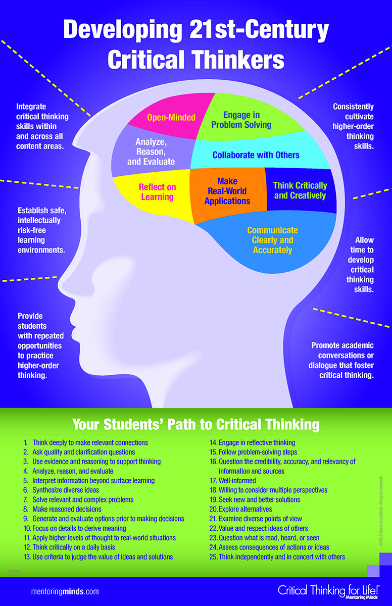 developing critical thinking skills in elementary students Education reform efforts, including the current adoption of common core state standards, have increased attention to teaching critical thinking skills to.